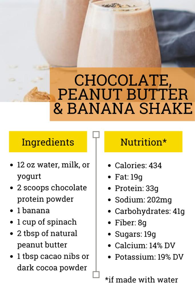 Chocolate Peanut Butter & Banana Shake Recipe Card