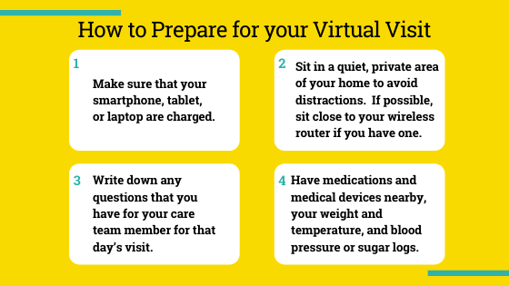 How to prepare for a virtual visit: steps 1-4