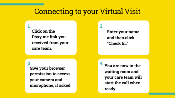 How to connect to your virtual visit: steps 1-4