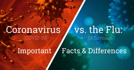 Coronavirus (COVID-19) vs. the Flu (Influenza): Important Facts & Differences